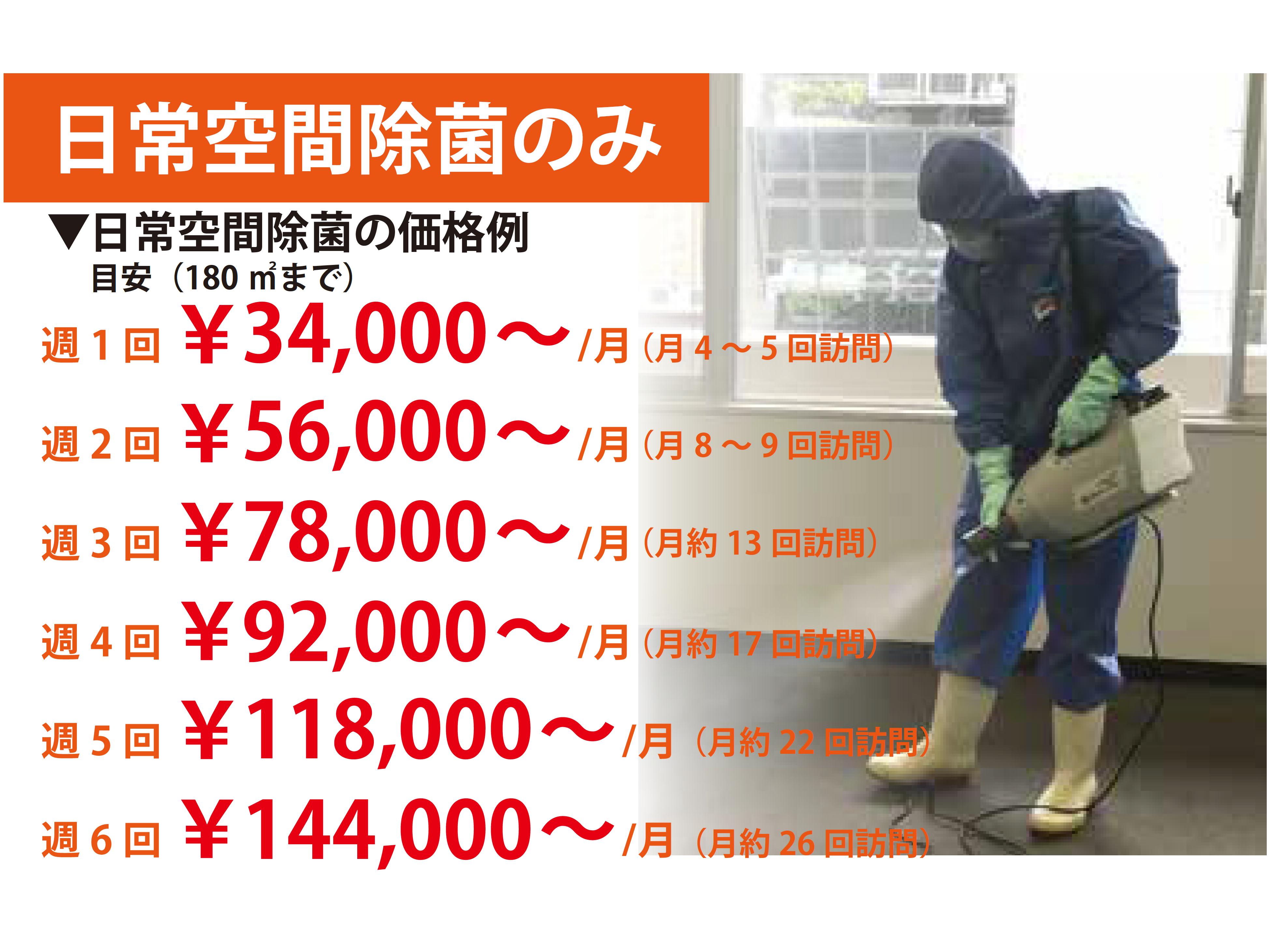 日常空間除菌のみの価格